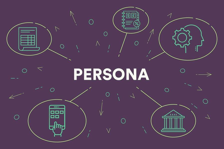 Persona im E-Commerce und Marketing